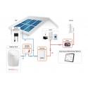 Die StorEdge Schnittstelle von Solaredge